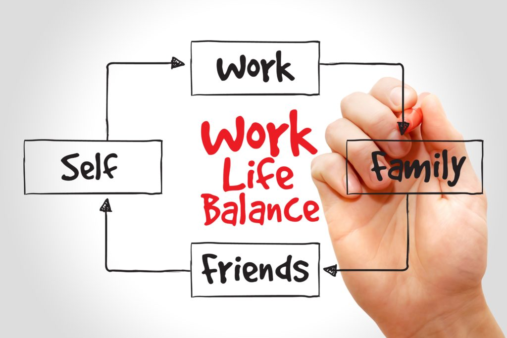 work life imbalance Interested in work-life balance work-life balance enables employees, especially parents, to divide their energy between their home and work priorities.